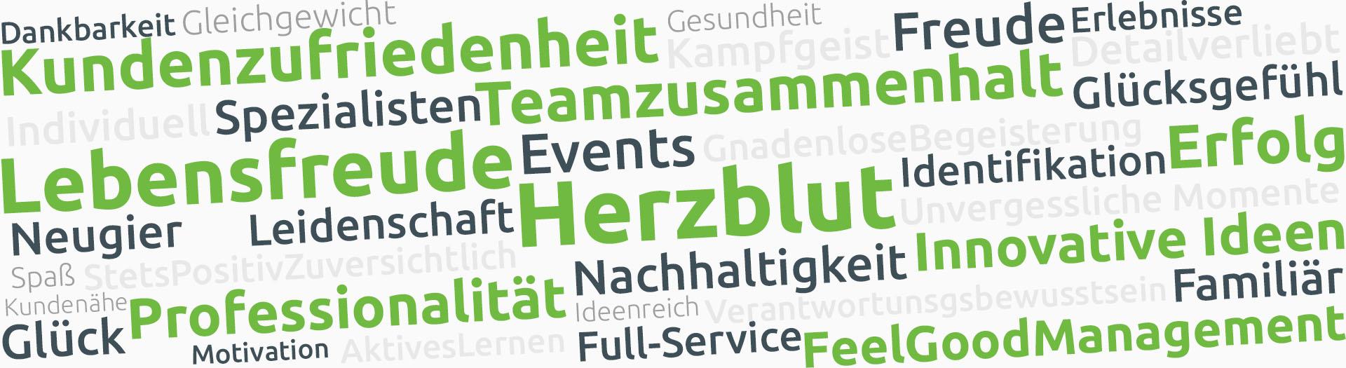 Wordcloud Herzblut